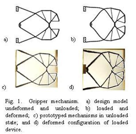 Topology optimization of 3D structures with design