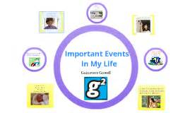 Significant event in my life Essay Example for Free