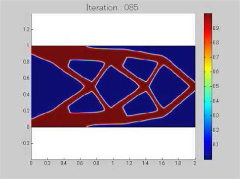 Topology optimization research papers